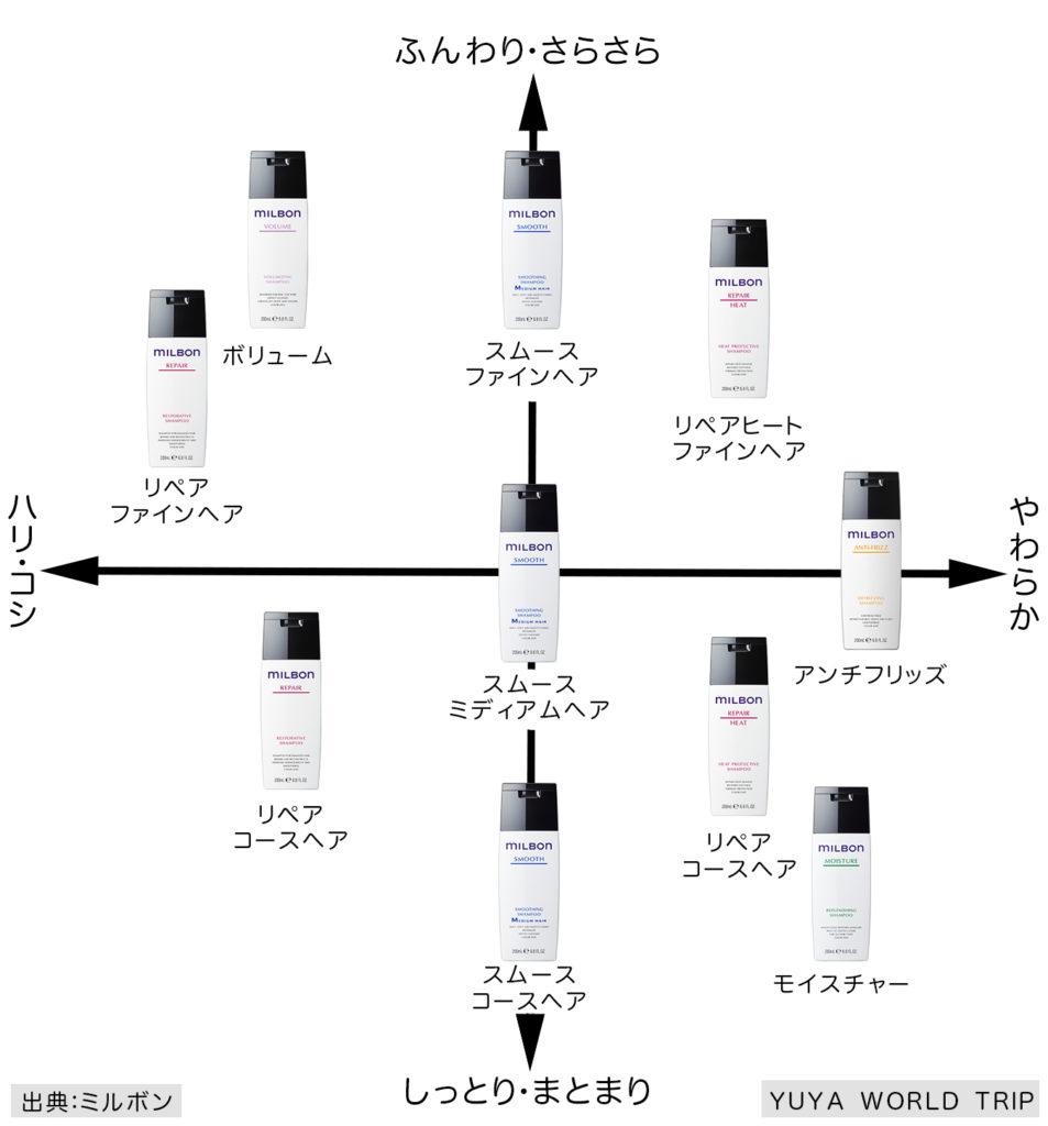 グローバルミルボン図解マップ